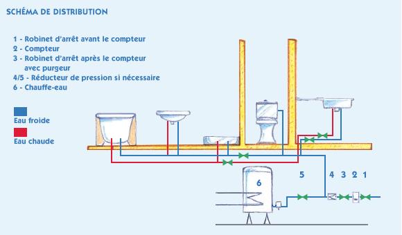 Digitec plomberie et sanitaire - Plan evacuation eaux usees maison ...